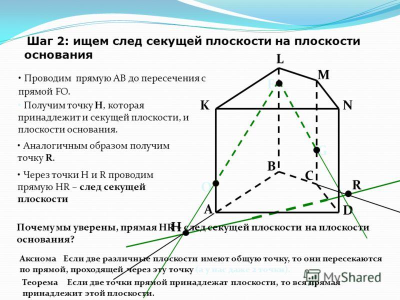 A B C D K L M N F G Шаг 2: ищем след секущей плоскости на плоскости основания Проводим прямую АВ до пересечения с прямой FO. O Получим точку H, которая принадлежит и секущей плоскости, и плоскости основания. Аналогичным образом получим точку R. Аксио