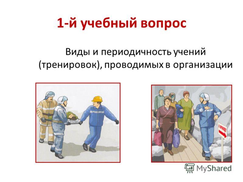 1-й учебный вопрос Виды и периодичность учений (тренировок), проводимых в организации 1.1