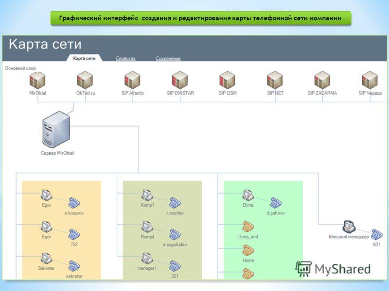 Графический интерфейс создания и редактирования карты телефонной сети компании