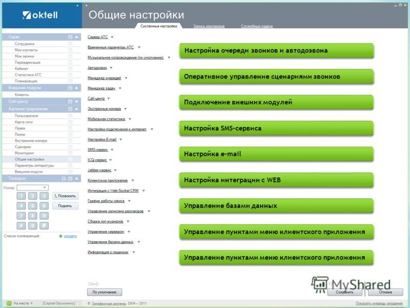 Подключение внешних модулей Настройка SMS-сервиса Настройка e-mail Настройка интеграции с WEB Управление базами данных Управление пунктами меню клиентского приложения Оперативное управление сценариями звонков Настройка очереди звонков и автодозвона У