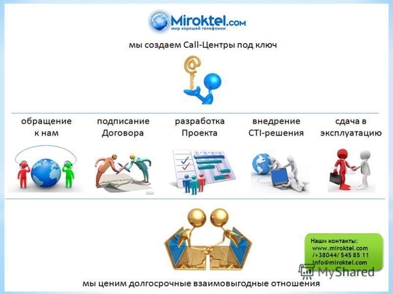Наши контакты: www.miroktel.com /+38044/ 545 85 11 info@miroktel.com Наши контакты: www.miroktel.com /+38044/ 545 85 11 info@miroktel.com