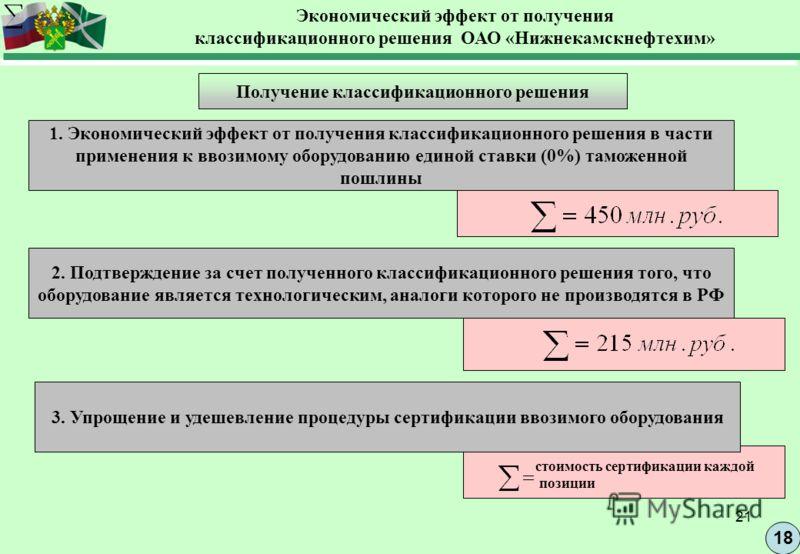 21 18 Экономический эффект от получения классификационного решения ОАО «Нижнекамскнефтехим» Получение классификационного решения 1. Экономический эффект от получения классификационного решения в части применения к ввозимому оборудованию единой ставки