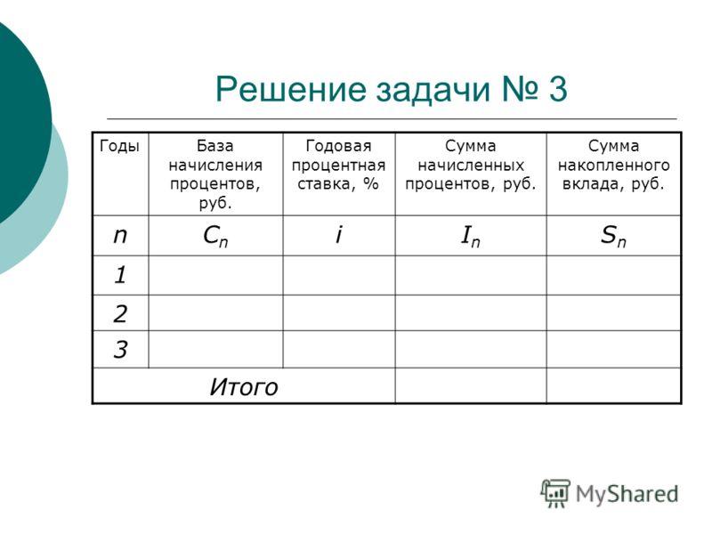 Решение задачи 3 ГодыБаза начисления процентов, руб. Годовая процентная ставка, % Сумма начисленных процентов, руб. Сумма накопленного вклада, руб. nCnCn iInIn SnSn 1 2 3 Итого