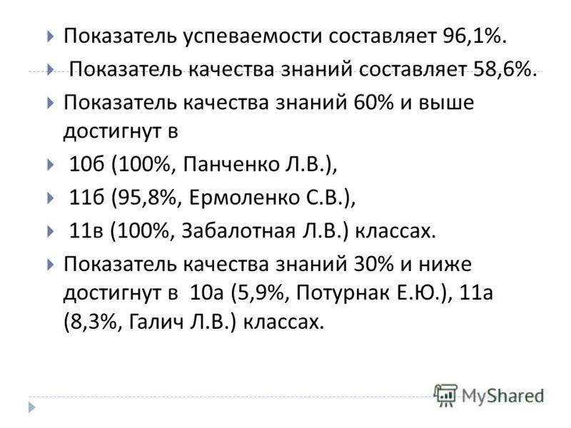 Показатель успеваемости составляет 96,1%. Показатель качества знаний составляет 58,6%. Показатель качества знаний 60% и выше достигнут в 10 б (100%, Панченко Л. В.), 11 б (95,8%, Ермоленко С. В.), 11 в (100%, Забалотная Л. В.) классах. Показатель кач