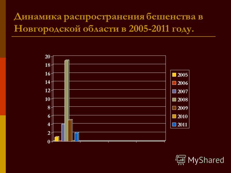 Динамика распространения бешенства в Новгородской области в 2005-2011 году.