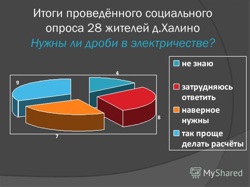 Итоги проведённого социального опроса 28 жителей д.Халино Нужны ли дроби в электричестве?