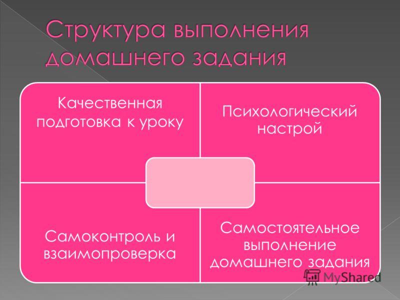 Качественная подготовка к уроку Психологический настрой Самоконтроль и взаимопроверка Самостоятельное выполнение домашнего задания