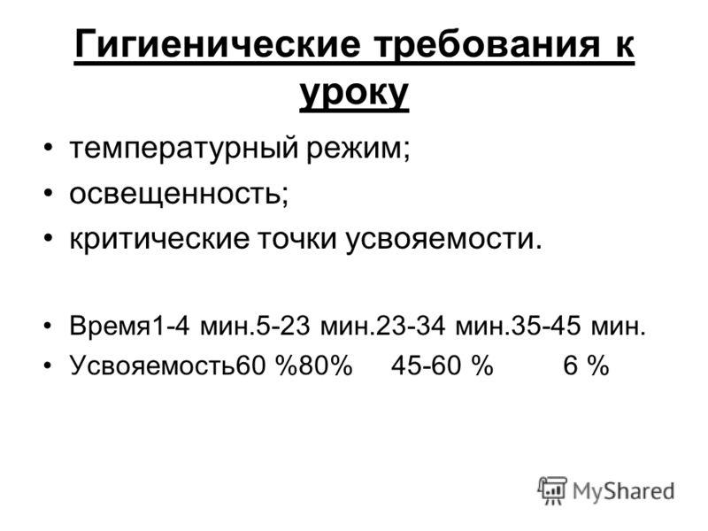 Гигиенические требования к уроку температурный режим; освещенность; критические точки усвояемости. Время1-4 мин.5-23 мин.23-34 мин.35-45 мин. Усвояемость60 %80% 45-60 % 6 %