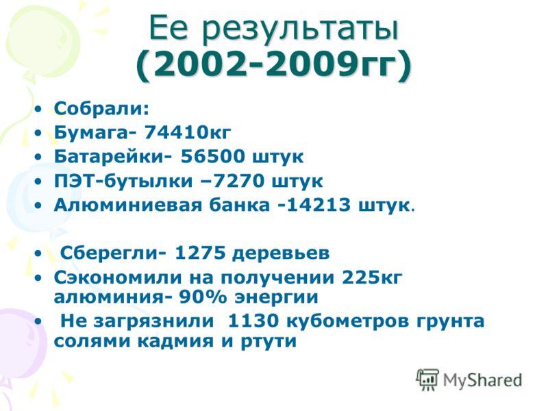 Ее результаты (2002-2009гг) Собрали: Бумага- 74410кг Батарейки- 56500 штук ПЭТ-бутылки –7270 штук Алюминиевая банка -14213 штук. Сберегли- 1275 деревьев Сэкономили на получении 225кг алюминия- 90% энергии Не загрязнили 1130 кубометров грунта солями к
