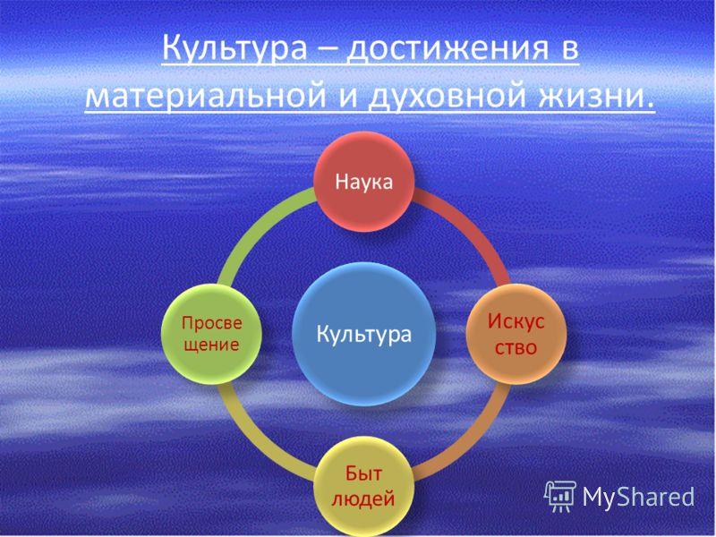 Культура – достижения в материальной и духовной жизни. Культура Наука Искус ство Быт людей Просве щение