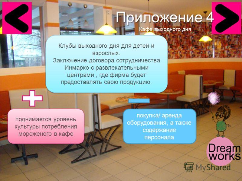 Приложение 4 Кафе выходного дня Клубы выходного дня для детей и взрослых. Заключение договора сотрудничества Инмарко с развлекательными центрами, где фирма будет предоставлять свою продукцию. Клубы выходного дня для детей и взрослых. Заключение догов
