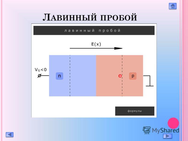 Л АВИННЫЙ ПРОБОЙ