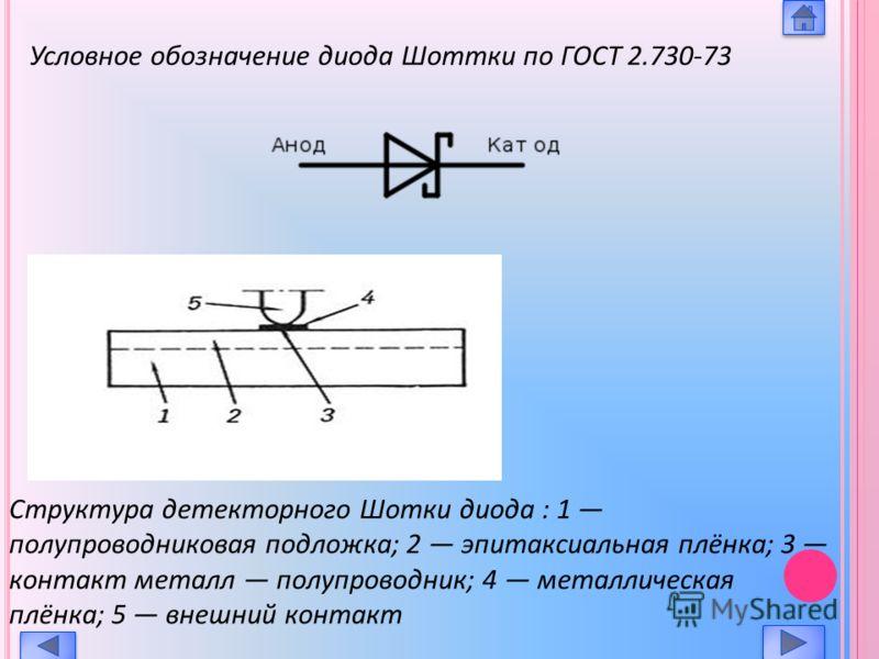 Условное обозначение диода Шоттки по ГОСТ 2.730-73 Структура детекторного Шотки диода : 1 полупроводниковая подложка; 2 эпитаксиальная плёнка; 3 контакт металл полупроводник; 4 металлическая плёнка; 5 внешний контакт