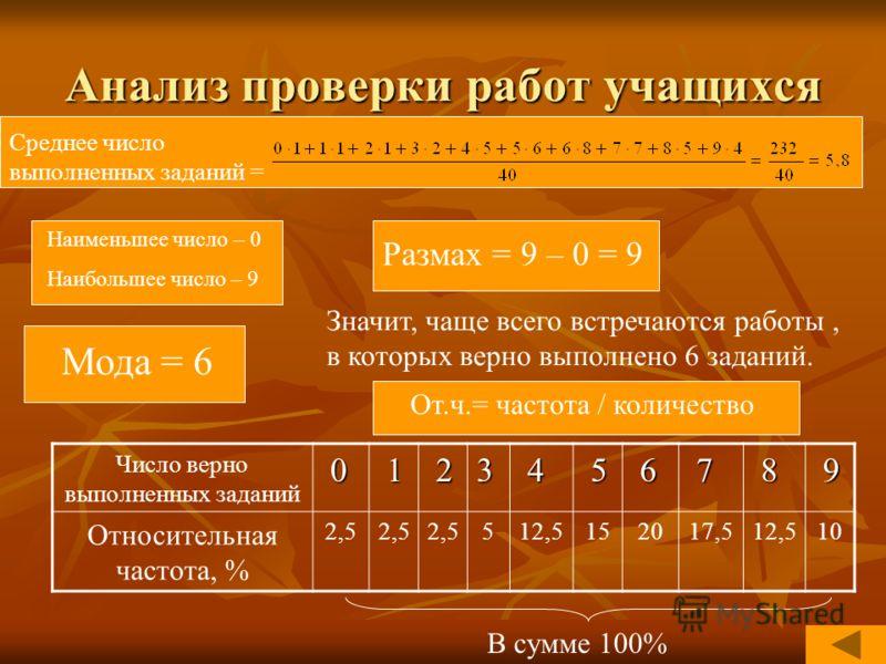 Анализ проверки работ учащихся Наименьшее число – 0 Наибольшее число – 9 Размах = 9 – 0 = 9 Мода = 6 Значит, чаще всего встречаются работы, в которых верно выполнено 6 заданий. Число верно выполненных заданий 0 1 23 4 5 6 7 8 9 Относительная частота,
