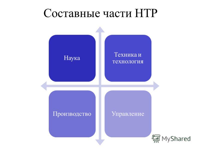 Составные части НТР Наука Техника и технология ПроизводствоУправление