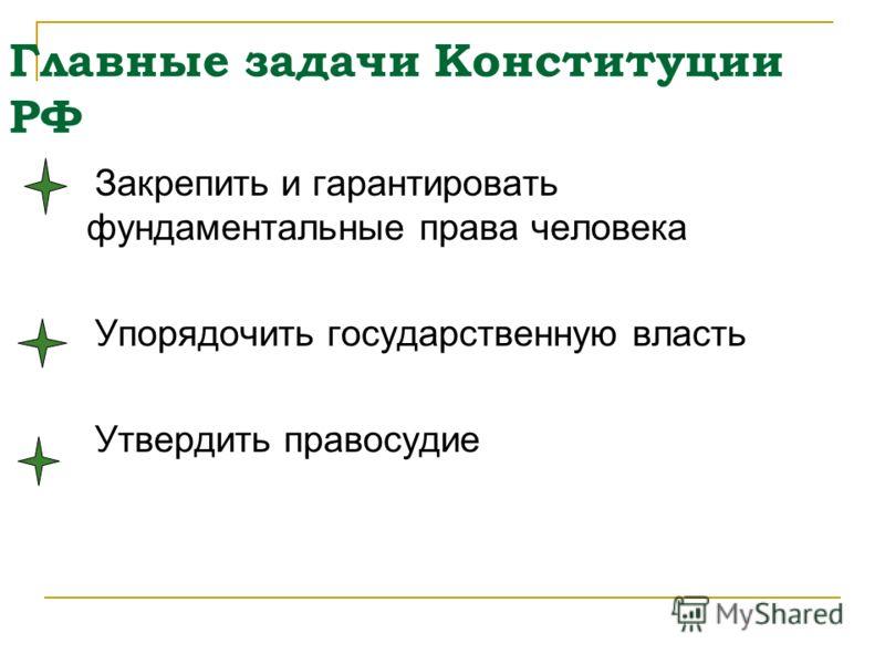Главные задачи Конституции РФ Закрепить и гарантировать фундаментальные права человека Упорядочить государственную власть Утвердить правосудие