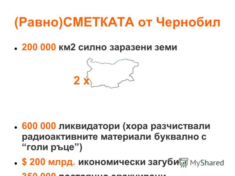 (Равно)СМЕТКАТА от Чернобил 200 000 км2 силно заразени земи 2 х 600 000 ликвидатори (хора разчиствали радиоактивните материали буквално с голи ръце) $ 200 млрд. икономически загуби 350 000 постоянно евакуирани