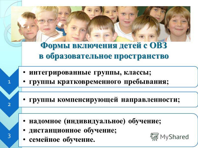 Формы включения детей с ОВЗ в образовательное пространство 1 интегрированные группы, классы; группы кратковременного пребывания; 2 группы компенсирующей направленности; 3 надомное (индивидуальное) обучение; дистанционное обучение; семейное обучение.