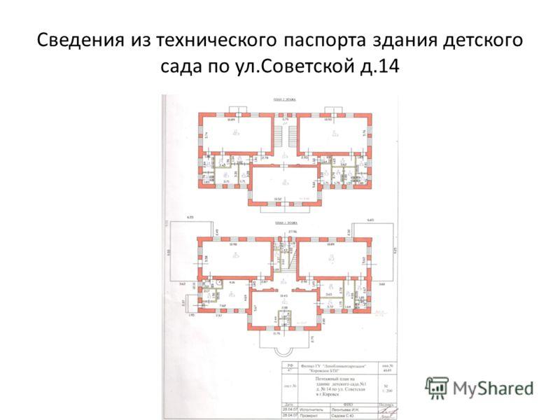 Сведения из технического паспорта здания детского сада по ул.Советской д.14
