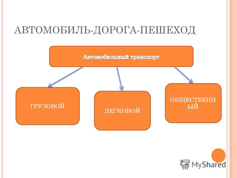 АВТОМОБИЛЬ-ДОРОГА-ПЕШЕХОД ГРУЗОВОЙ ЛЕГКОВОЙ ОБЩЕСТВЕНН ЫЙ