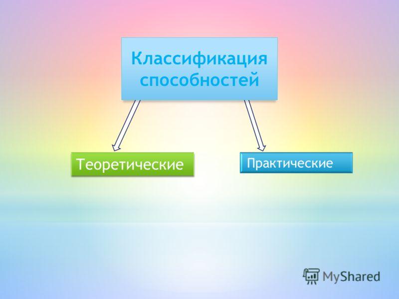 Теоретические Классификация способностей
