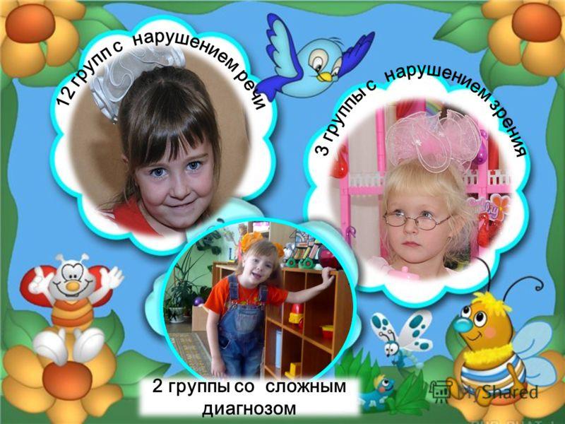 МАДОУ «Детский сад 62 компенсирующего вида» Основное здание Дополнительное здание