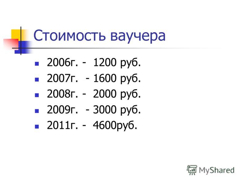 Стоимость ваучера 2006г. - 1200 руб. 2007г. - 1600 руб. 2008г. - 2000 руб. 2009г. - 3000 руб. 2011г. - 4600руб.