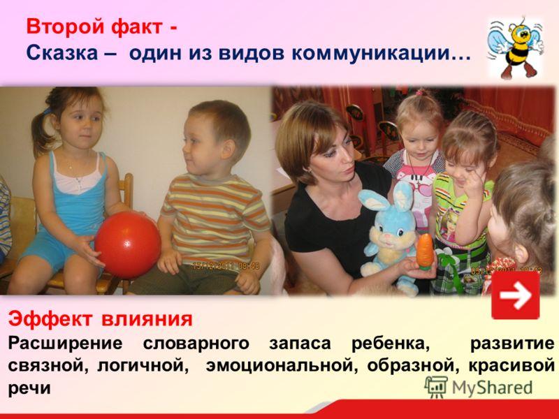 Второй факт - Сказка – один из видов коммуникации… Эффект влияния Расширение словарного запаса ребенка, развитие связной, логичной, эмоциональной, образной, красивой речи