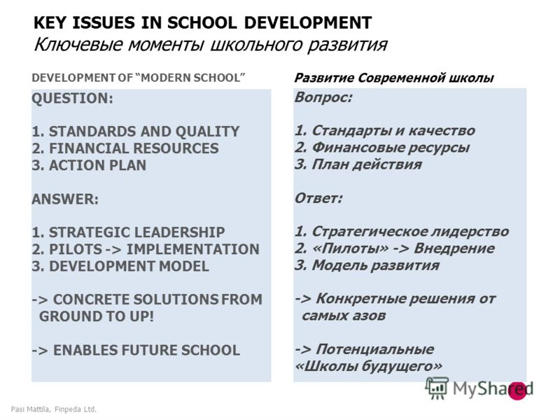 KEY ISSUES IN SCHOOL DEVELOPMENT Ключевые моменты школьного развития DEVELOPMENT OF MODERN SCHOOL QUESTION: 1. STANDARDS AND QUALITY 2. FINANCIAL RESOURCES 3. ACTION PLAN ANSWER: 1. STRATEGIC LEADERSHIP 2. PILOTS -> IMPLEMENTATION 3. DEVELOPMENT MODE