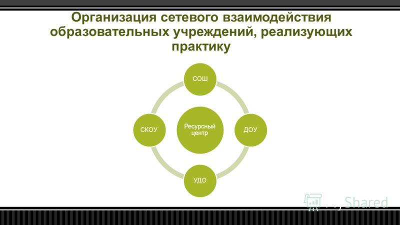 Организация сетевого взаимодействия образовательных учреждений, реализующих практику Ресурсный центр СОШДОУУДОСКОУ