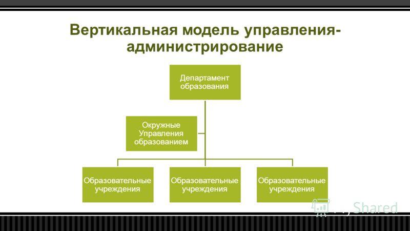 Вертикальная модель управления- администрирование Департамент образования Образовательные учреждения Окружные Управления образованием