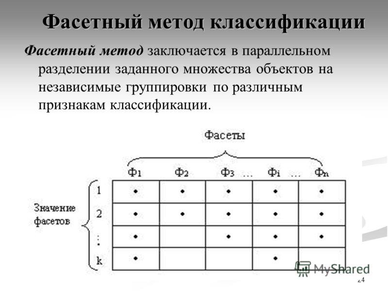 Системы классификации и
