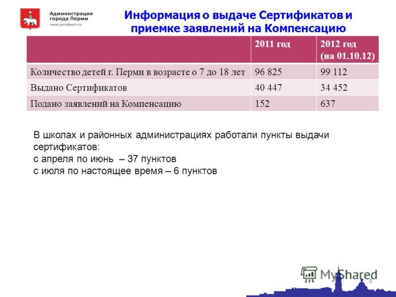 4 В школах и районных администрациях работали пункты выдачи сертификатов: с апреля по июнь – 37 пунктов с июля по настоящее время – 6 пунктов Информация о выдаче Сертификатов и приемке заявлений на Компенсацию 2011 год2012 год (на 01.10.12) Количеств