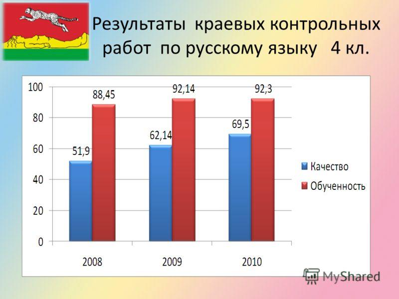 Результаты краевых контрольных работ по русскому языку 4 кл.
