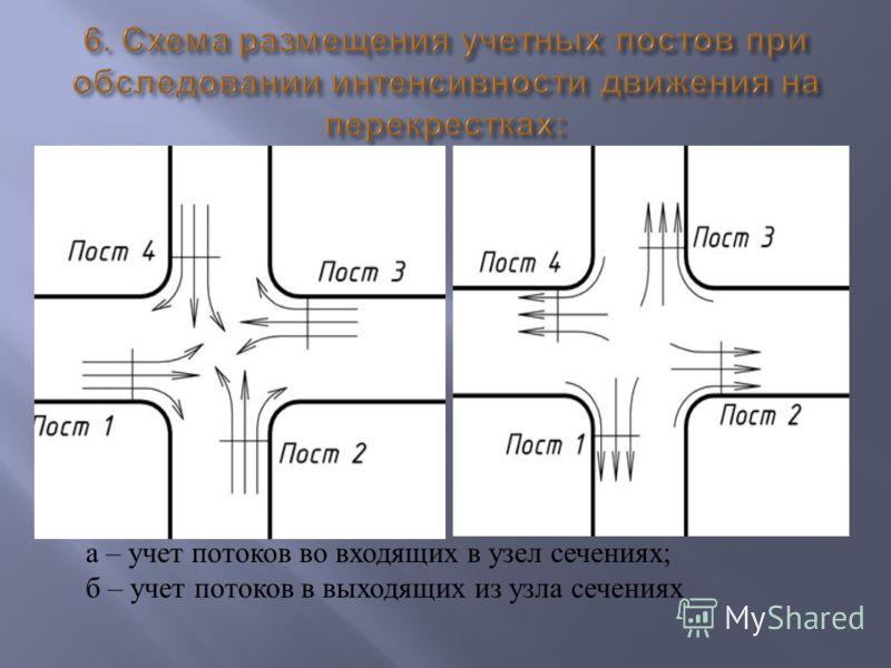 а – учет потоков во входящих в узел сечениях ; б – учет потоков в выходящих из узла сечениях