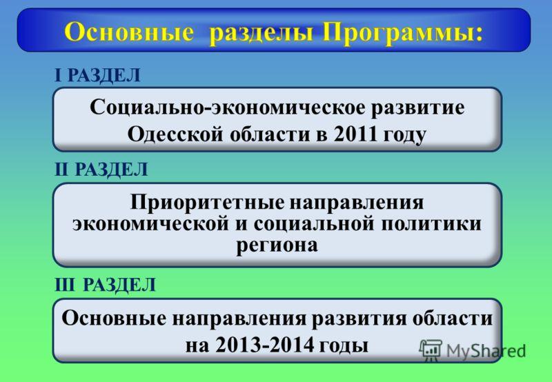 Социально-экономическое развитие Одесской области в 2011 году Приоритетные направления экономической и социальной политики региона Основные направления развития области на 2013-2014 годы I РАЗДЕЛ II РАЗДЕЛ III РАЗДЕЛ