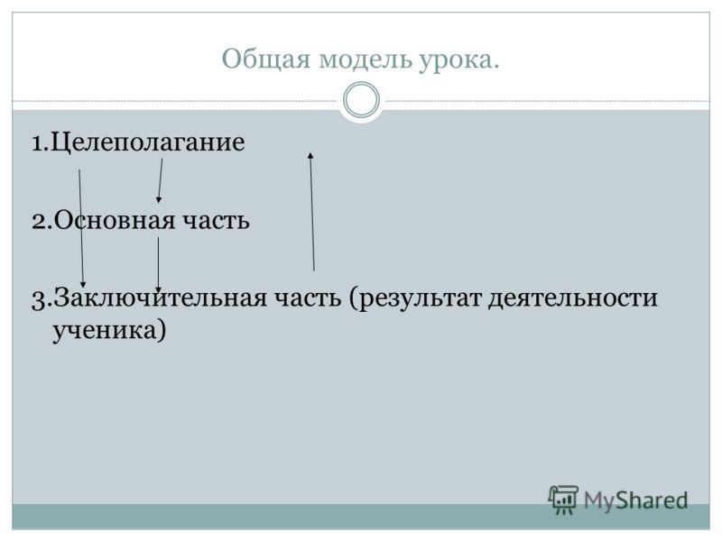 Общая модель урока. 1.Целеполагание 2.Основная часть 3.Заключительная часть (результат деятельности ученика)