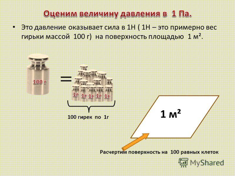 Это давление оказывает сила в 1Н ( 1Н – это примерно вес гирьки массой 100 г) на поверхность площадью 1 м². 100 гирек по 1г 1 м² Расчертим поверхность на 100 равных клеток