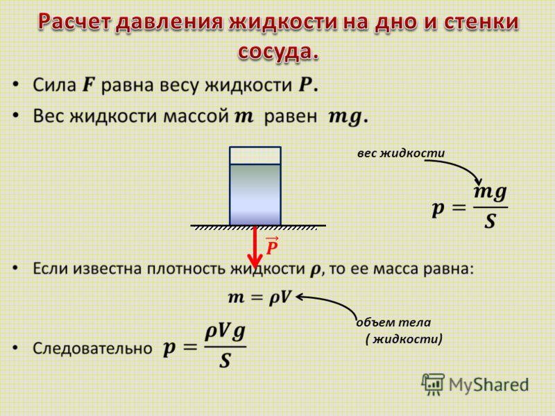 вес жидкости объем тела ( жидкости)