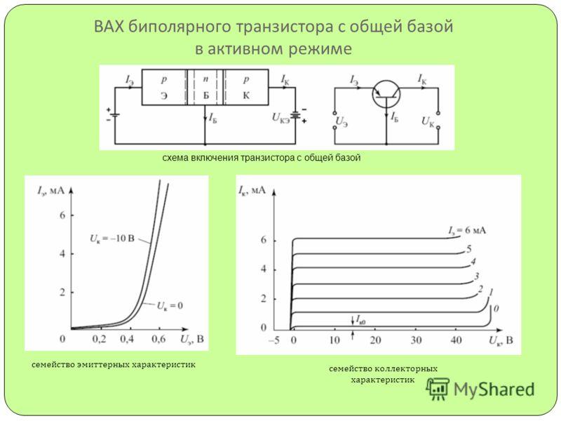ВАХ биполярного транзистора с общей базой в активном режиме семейство эмиттерных характеристик семейство коллекторных характеристик схема включения транзистора с общей базой