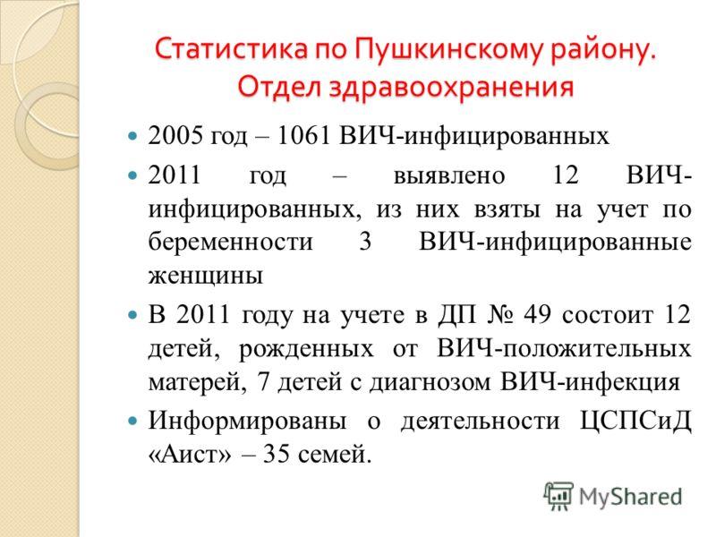 Статистика по Пушкинскому району. Отдел здравоохранения 2005 год – 1061 ВИЧ-инфицированных 2011 год – выявлено 12 ВИЧ- инфицированных, из них взяты на учет по беременности 3 ВИЧ-инфицированные женщины В 2011 году на учете в ДП 49 состоит 12 детей, ро