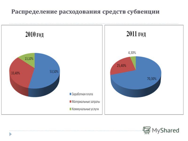 Распределение расходования средств субвенции