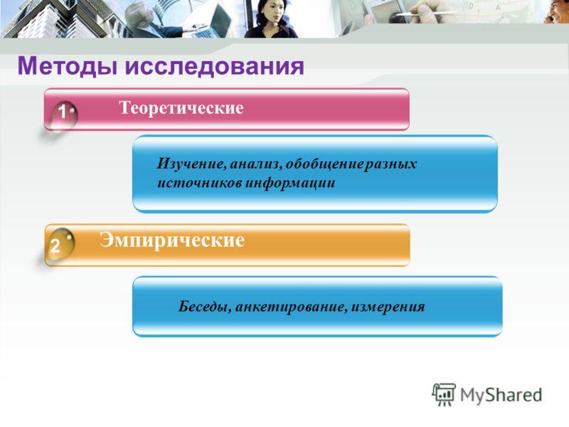 Методы исследования Теоретические Эмпирические 1 2 2 Изучение, анализ, обобщение разных источников информации Беседы, анкетирование, измерения