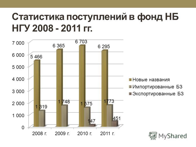 Статистика поступлений в фонд НБ НГУ 2008 - 2011 гг.