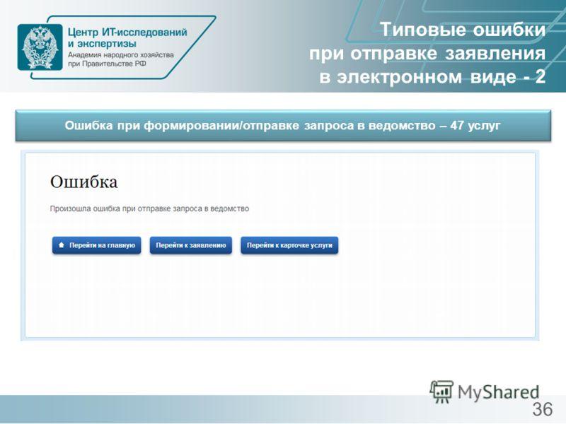 Типовые ошибки при отправке заявления в электронном виде - 2 36 Ошибка при формировании/отправке запроса в ведомство – 47 услуг