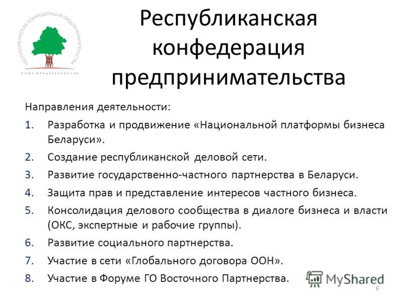 Беларусь по Индексу легкости ведения бизнеса, 2012г.