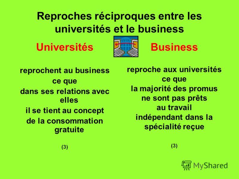 Reproches réciproques entre les universités et le business Universités reprochent au business ce que dans ses relations avec elles il se tient au concept de la consommation gratuite (3) Business reproche aux universités ce que la majorité des promus