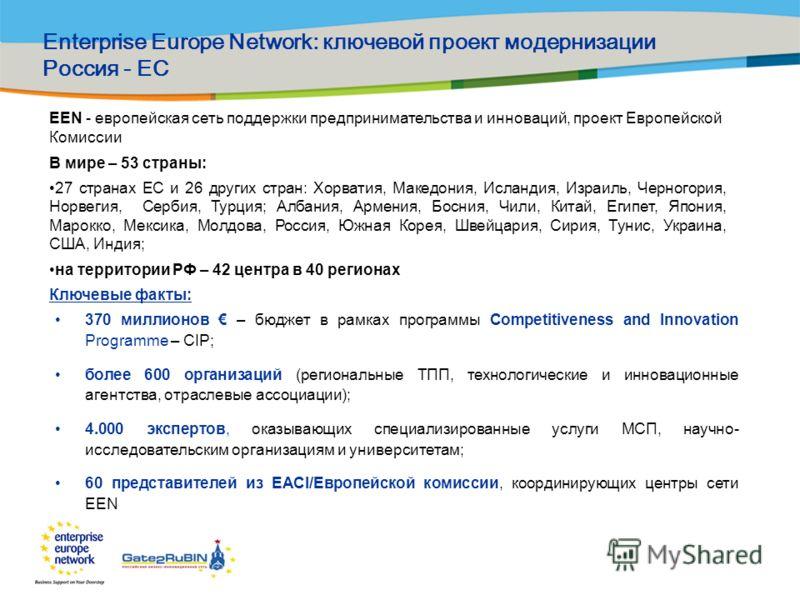 Enterprise Europe Network: ключевой проект модернизации Россия - ЕС В мире – 53 страны: 27 странах ЕС и 26 других стран: Хорватия, Македония, Исландия, Израиль, Черногория, Норвегия, Сербия, Турция; Албания, Армения, Босния, Чили, Китай, Египет, Япон