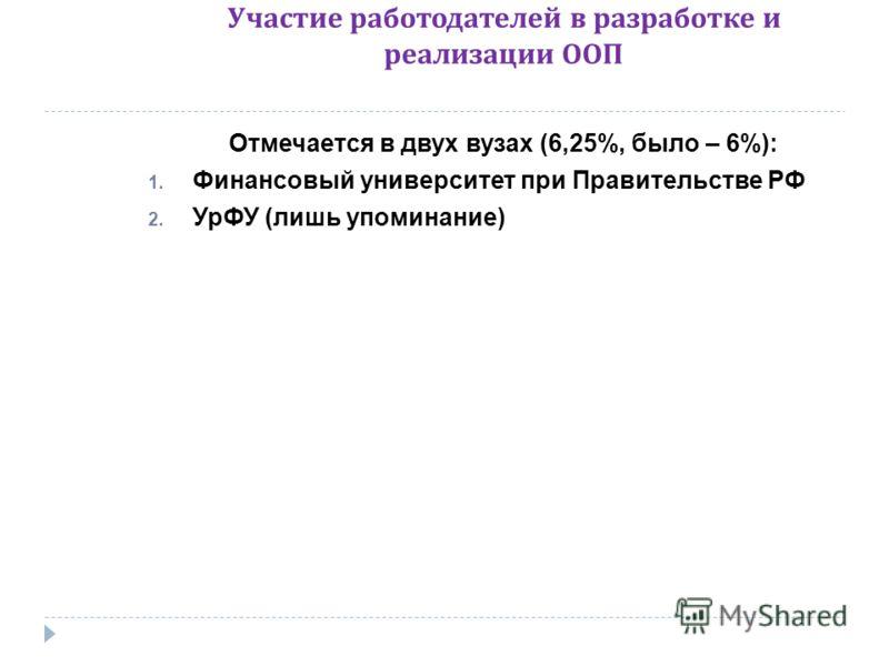 Участие работодателей в разработке и реализации ООП Отмечается в двух вузах (6,25%, было – 6%): 1. Финансовый университет при Правительстве РФ 2. УрФУ (лишь упоминание)