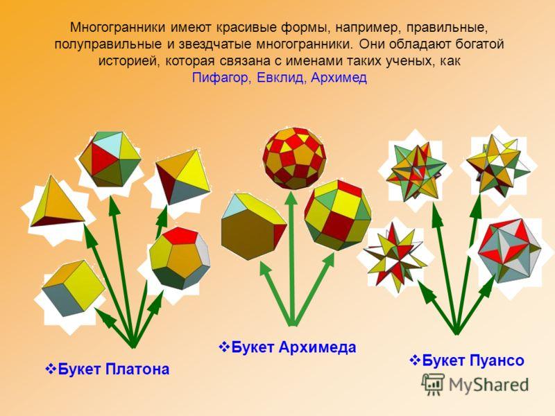 Букет Пуансо Букет Платона Букет Архимеда Многогранники имеют красивые формы, например, правильные, полуправильные и звездчатые многогранники. Они обладают богатой историей, которая связана с именами таких ученых, как Пифагор, Евклид, Архимед